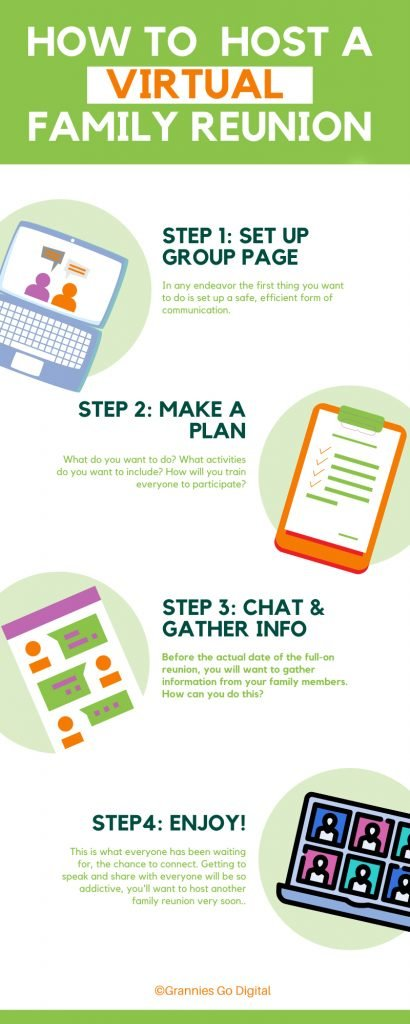 How to Host a Virtual Family Reunion Info Graphic